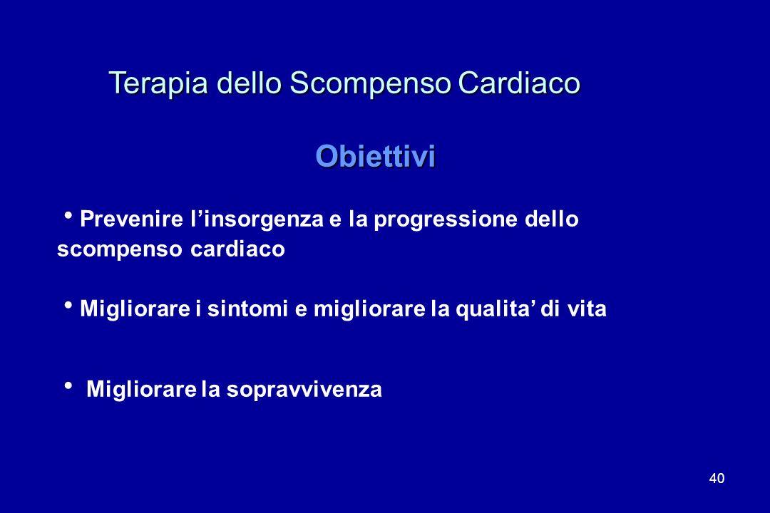Obiettivi Terapia dello Scompenso Cardiaco