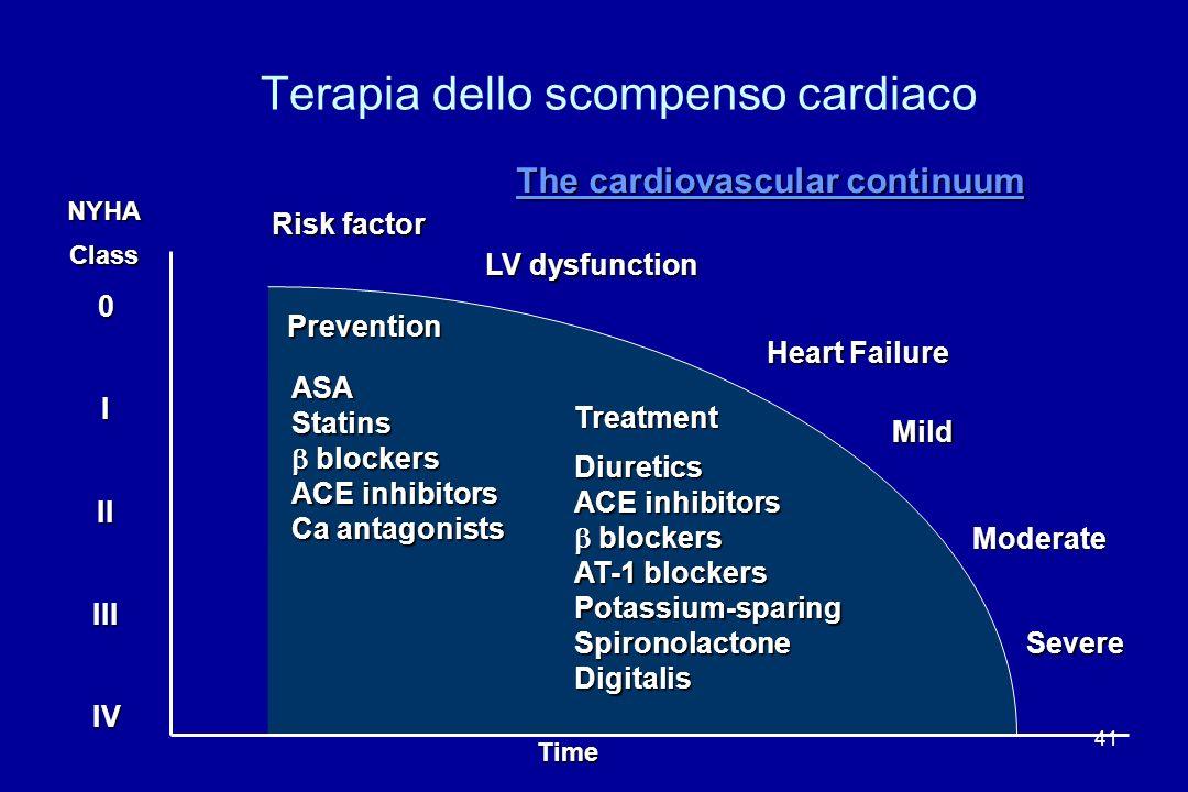 Terapia dello scompenso cardiaco