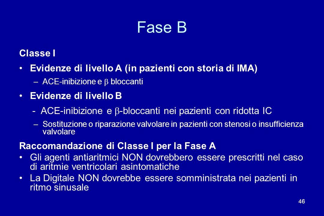 Fase B Classe I Evidenze di livello A (in pazienti con storia di IMA)
