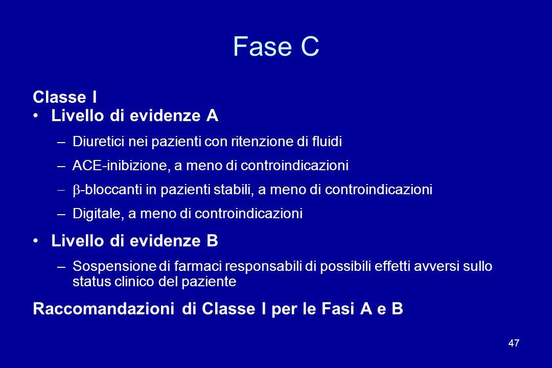 Fase C Classe I Livello di evidenze A Livello di evidenze B