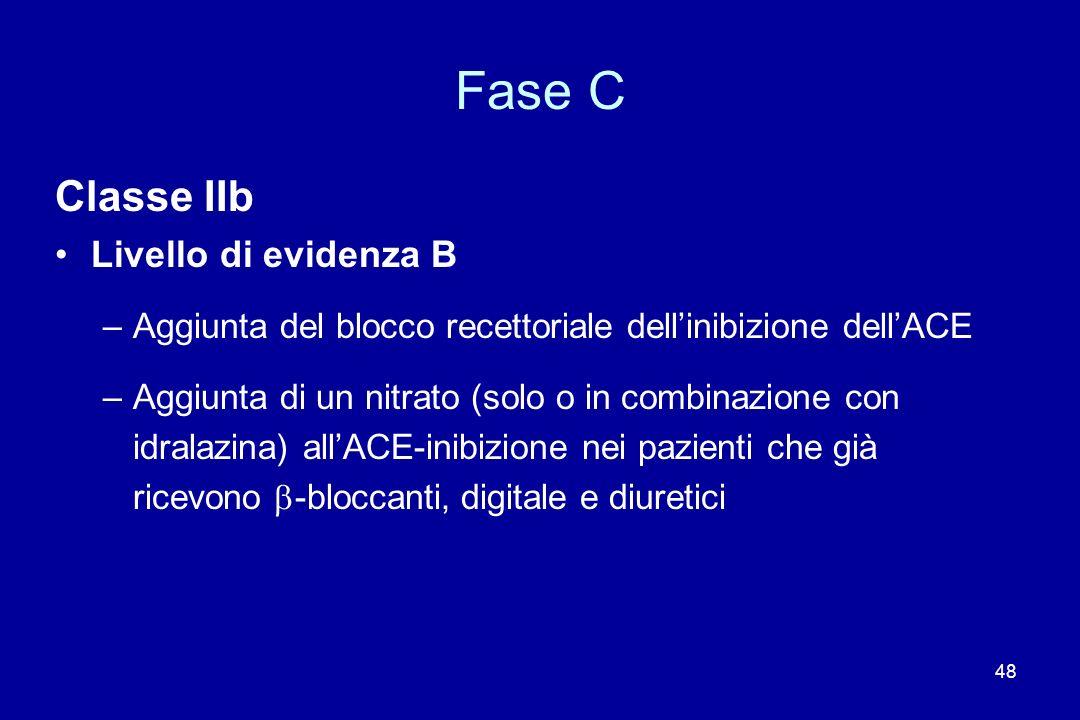Fase C Classe IIb Livello di evidenza B