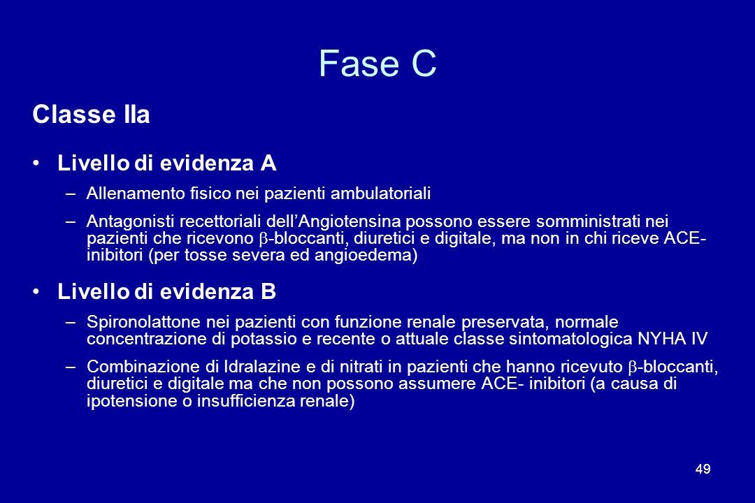 Fase C Classe IIa Livello di evidenza A Livello di evidenza B