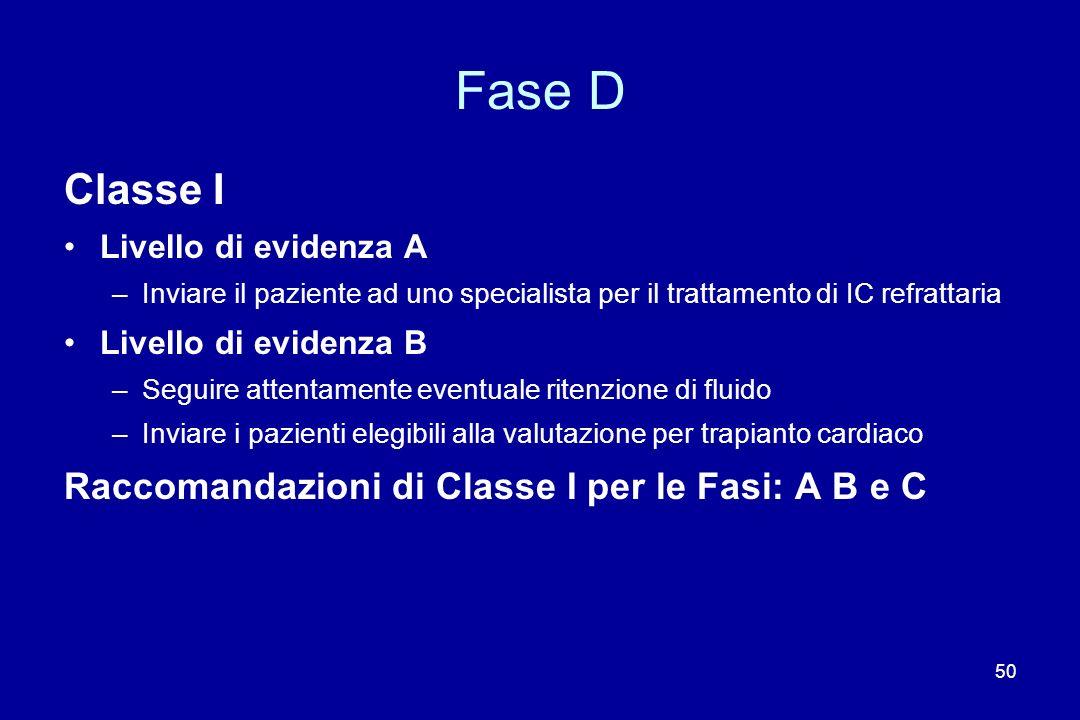 Fase D Classe I Raccomandazioni di Classe I per le Fasi: A B e C