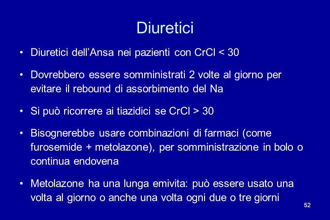 Diuretici Diuretici dell'Ansa nei pazienti con CrCl < 30