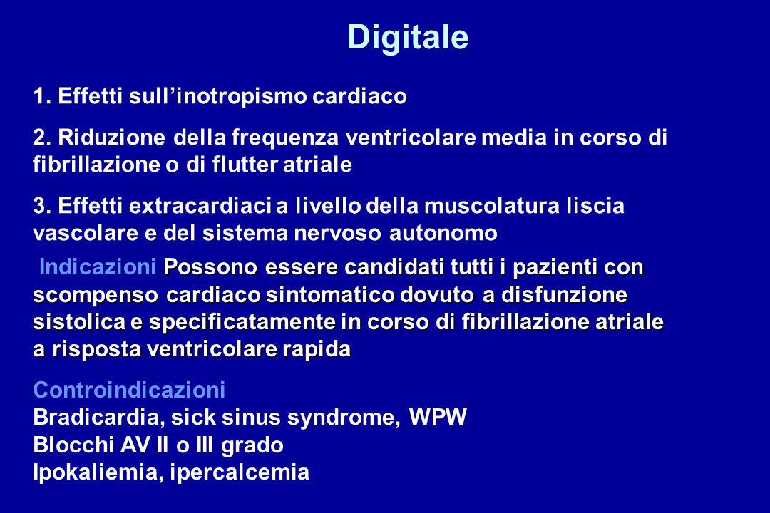 Digitale 1. Effetti sull'inotropismo cardiaco
