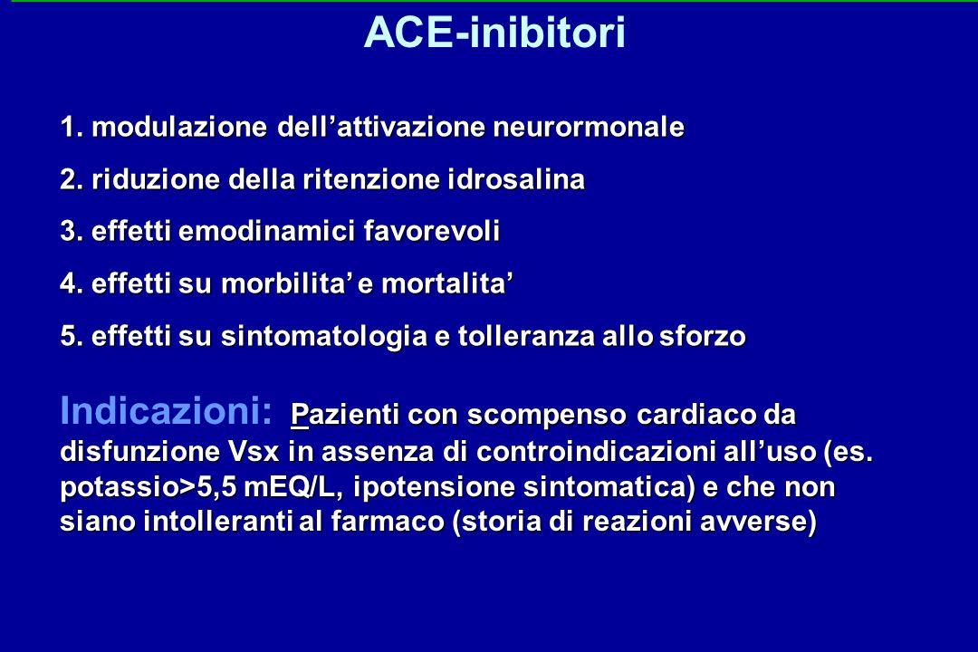 ACE-inibitori 1. modulazione dell'attivazione neurormonale. 2. riduzione della ritenzione idrosalina.