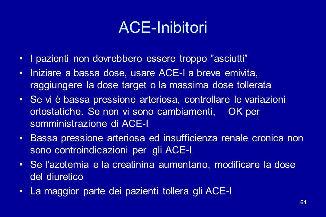 ACE-Inibitori I pazienti non dovrebbero essere troppo asciutti