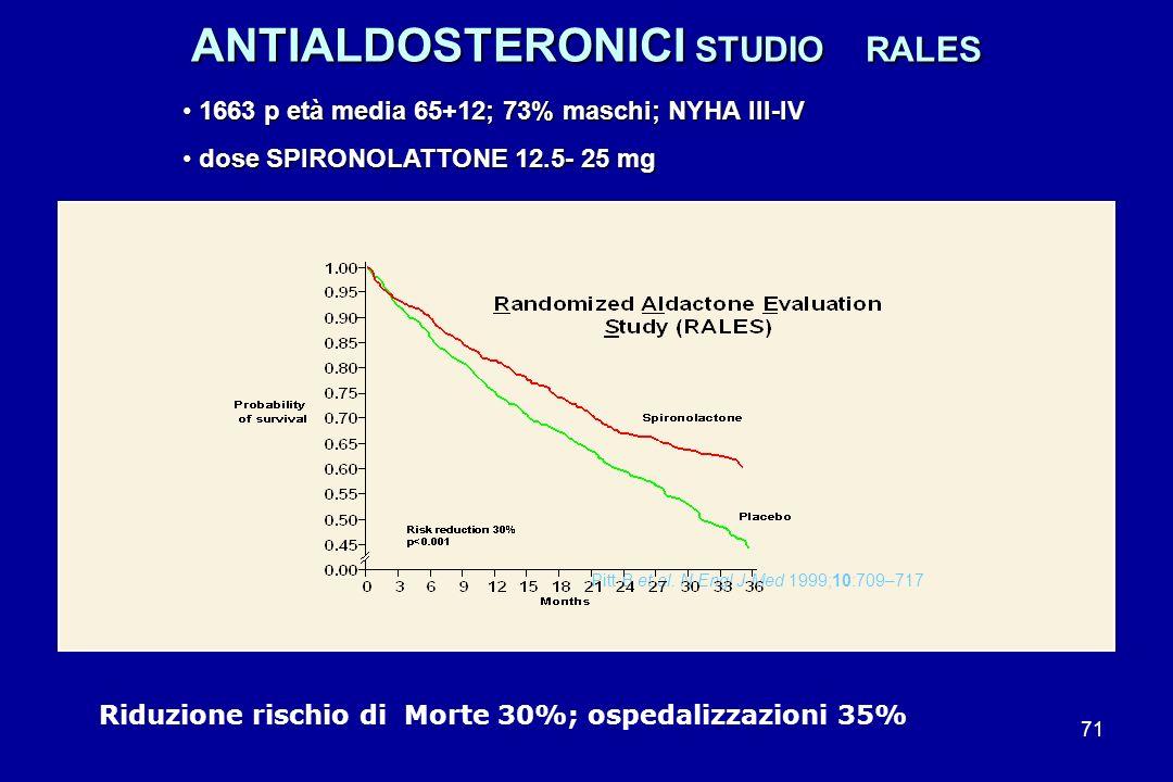 ANTIALDOSTERONICI STUDIO RALES