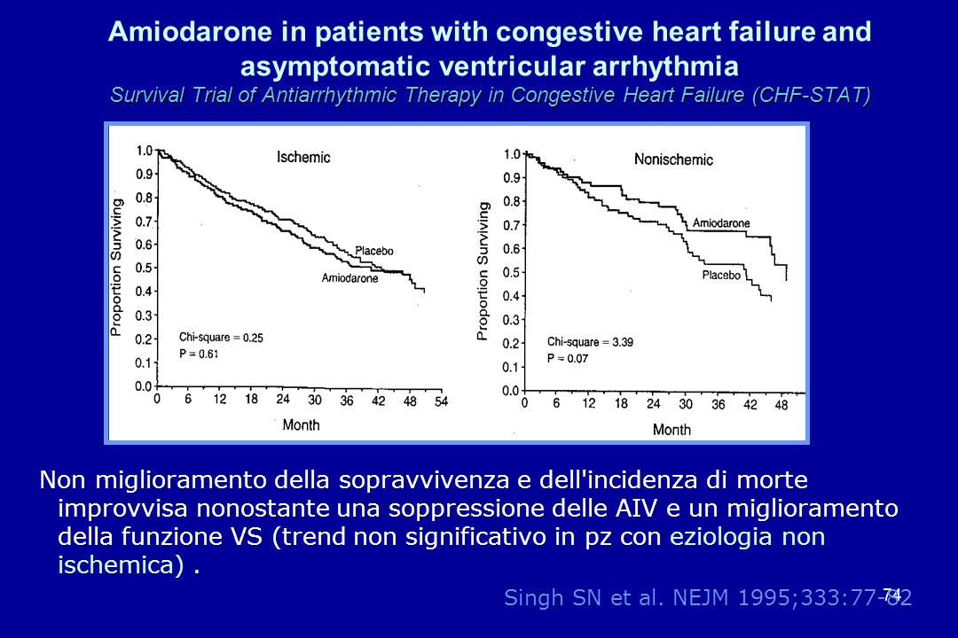Amiodarone in patients with congestive heart failure and asymptomatic ventricular arrhythmia Survival Trial of Antiarrhythmic Therapy in Congestive Heart Failure (CHF-STAT)