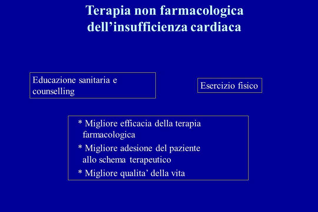 Terapia non farmacologica dell'insufficienza cardiaca