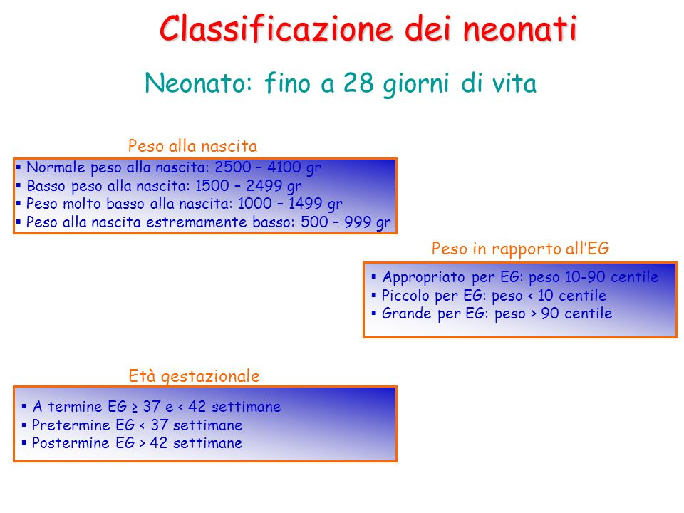 Classificazione dei neonati
