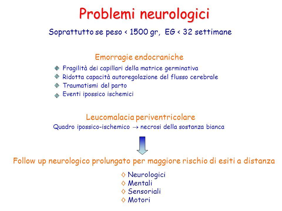 Problemi neurologici Soprattutto se peso < 1500 gr, EG < 32 settimane. Emorragie endocraniche. Fragilità dei capillari della matrice germinativa.