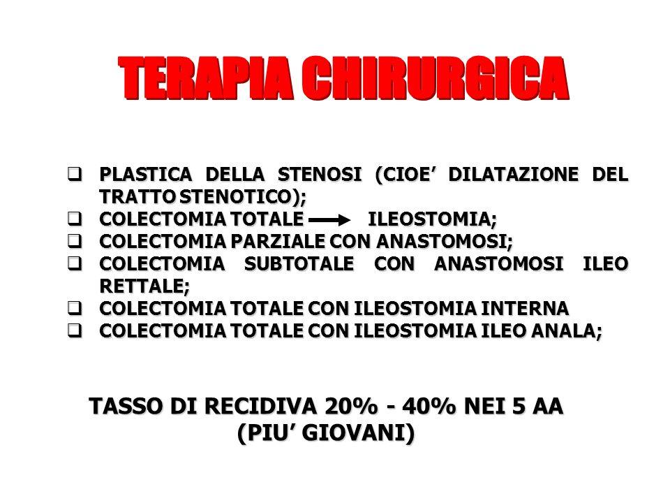 TASSO DI RECIDIVA 20% - 40% NEI 5 AA