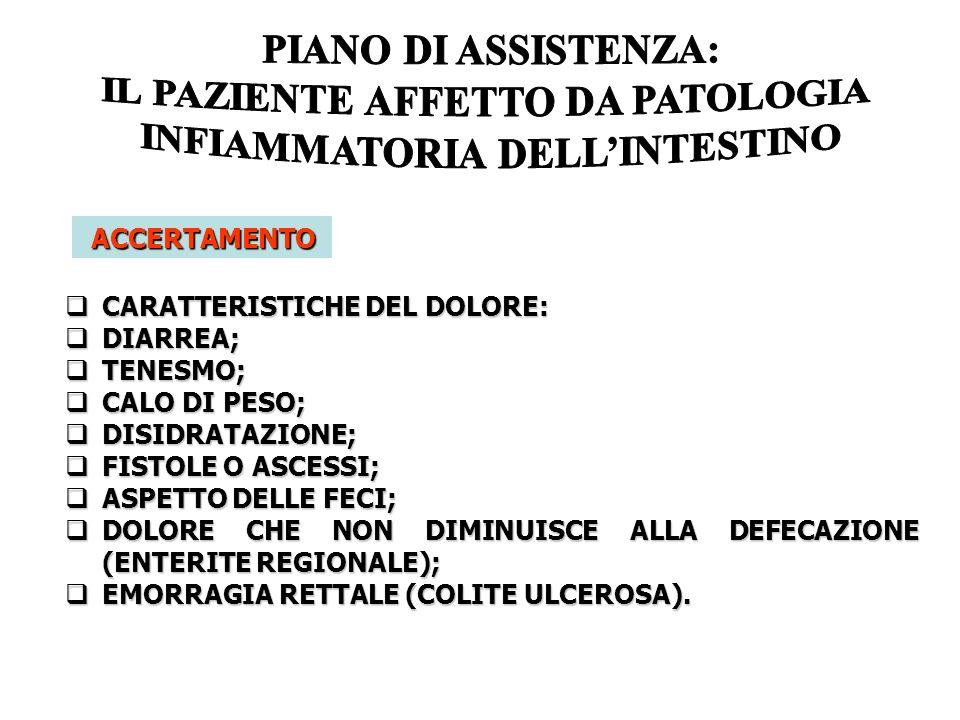 IL PAZIENTE AFFETTO DA PATOLOGIA INFIAMMATORIA DELL'INTESTINO