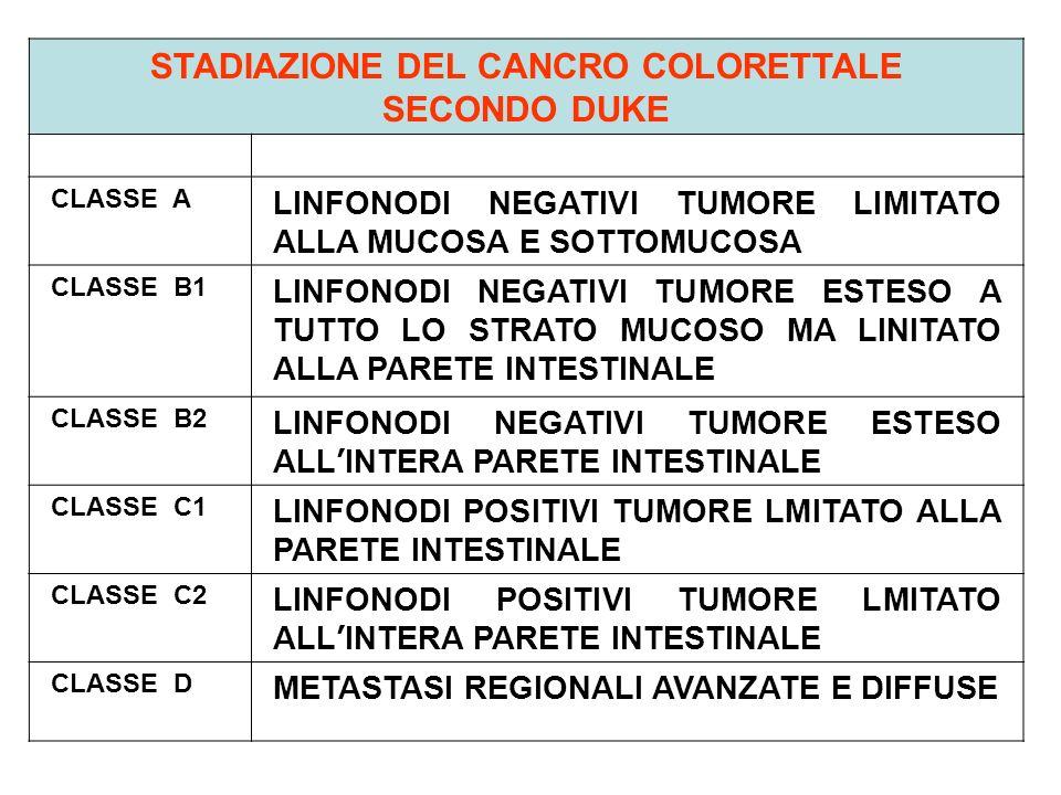 STADIAZIONE DEL CANCRO COLORETTALE