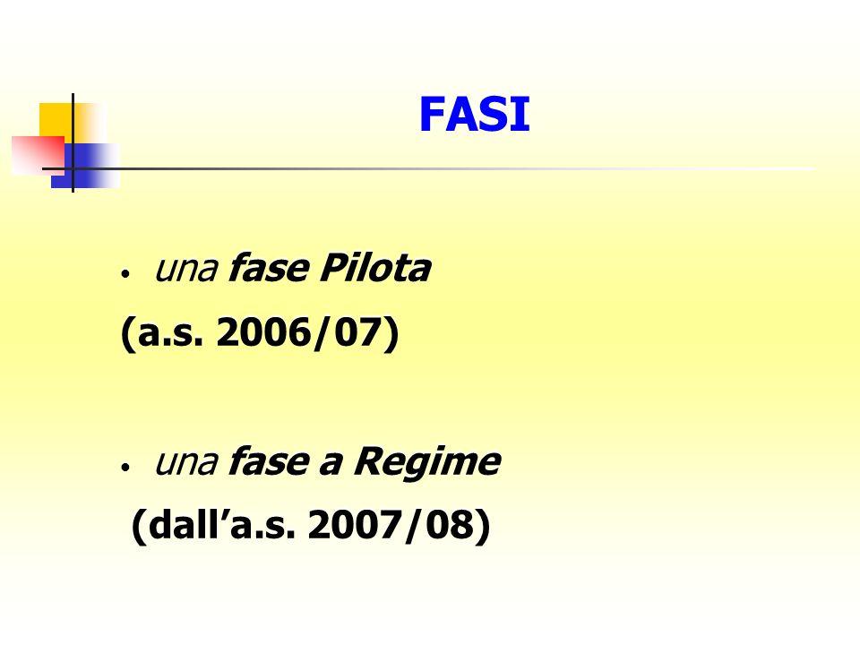 FASI una fase Pilota (a.s. 2006/07) una fase a Regime