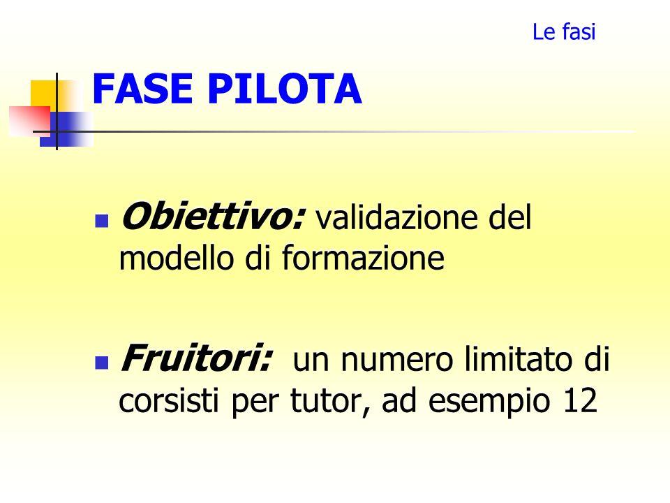 FASE PILOTA Obiettivo: validazione del modello di formazione