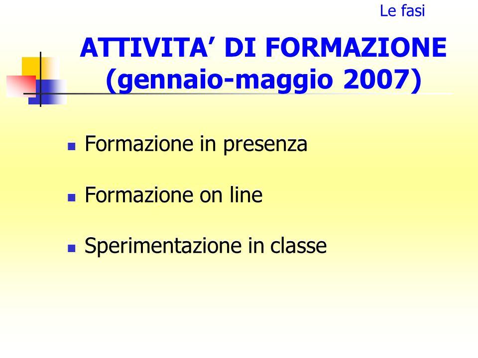 ATTIVITA' DI FORMAZIONE (gennaio-maggio 2007)