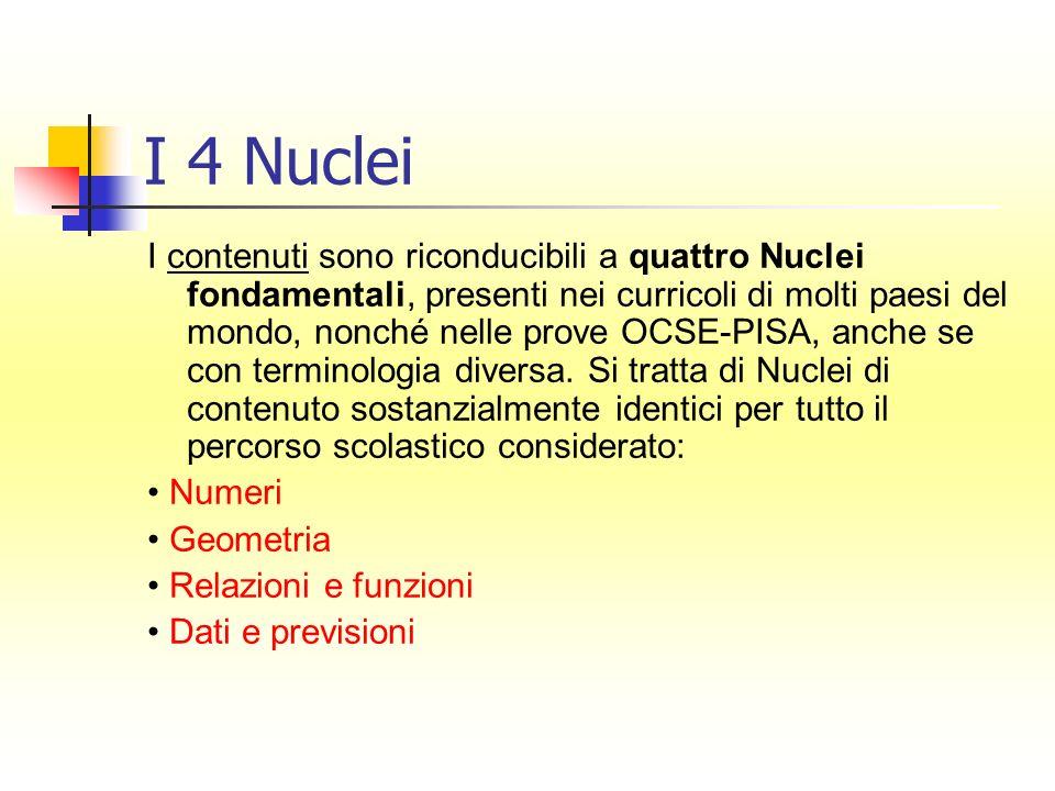 I 4 Nuclei