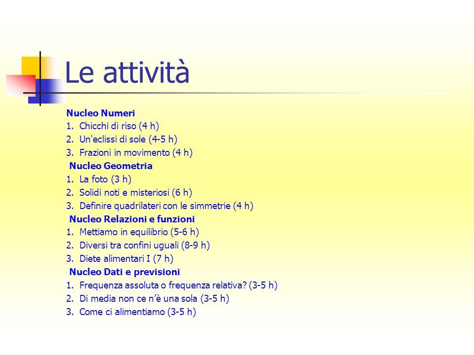 Le attività Nucleo Numeri 1. Chicchi di riso (4 h)