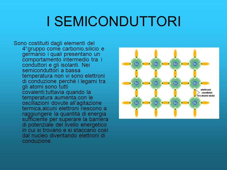 I SEMICONDUTTORI