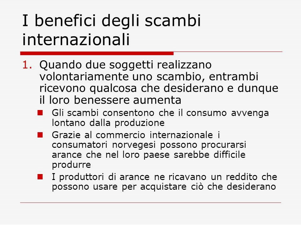 I benefici degli scambi internazionali
