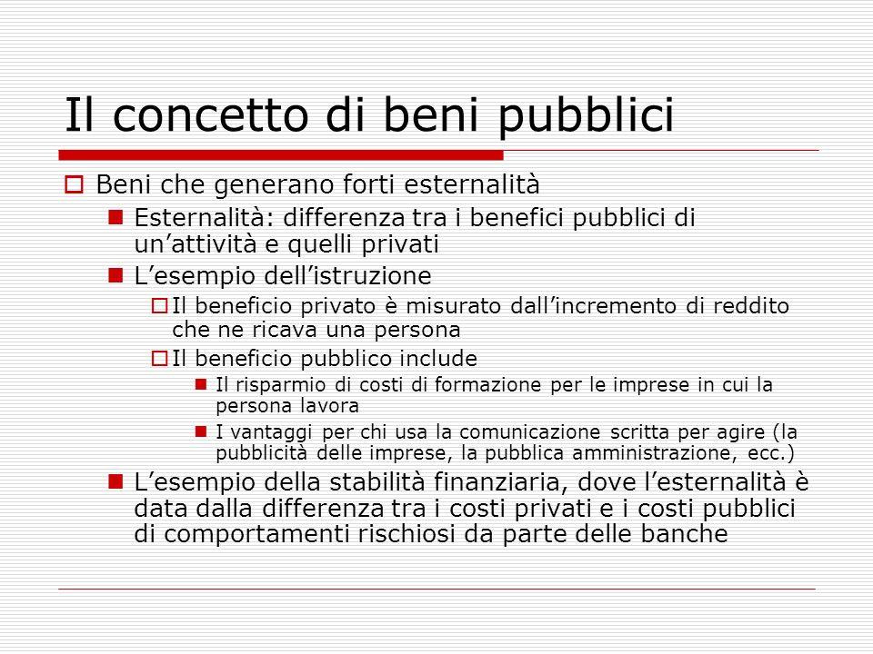 Il concetto di beni pubblici
