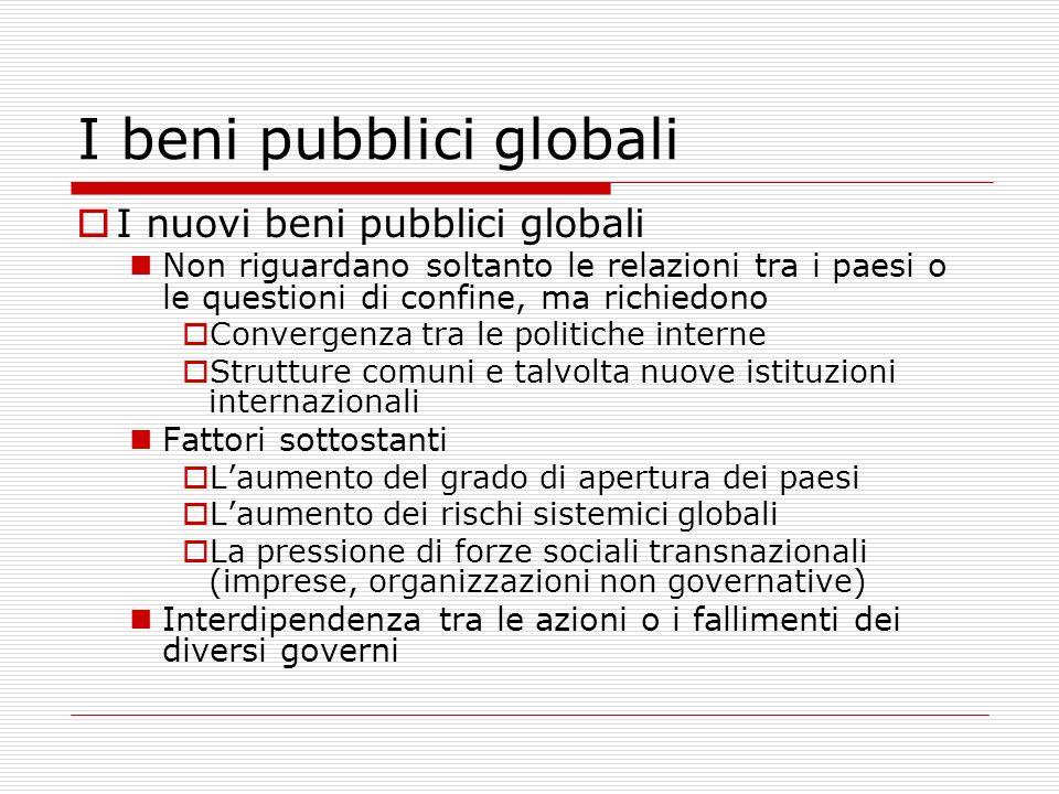 I beni pubblici globali