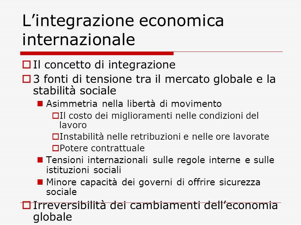 L'integrazione economica internazionale