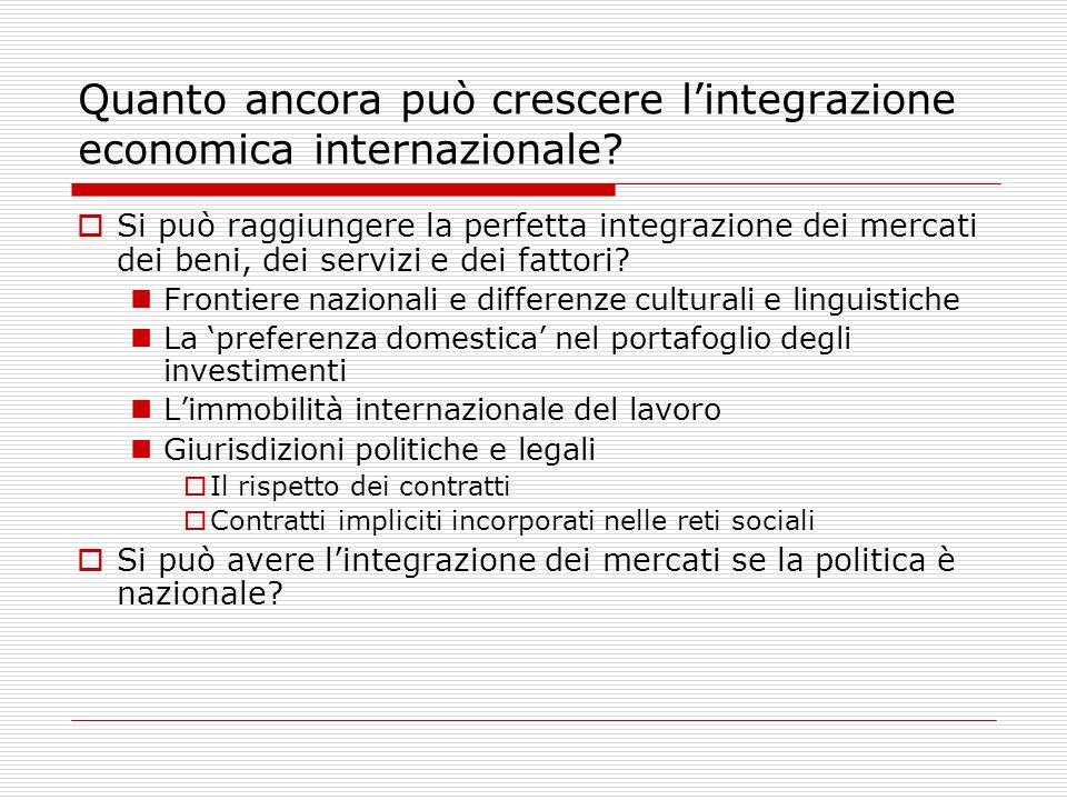 Quanto ancora può crescere l'integrazione economica internazionale