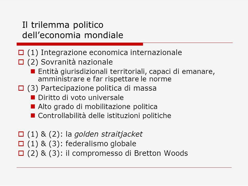 Il trilemma politico dell'economia mondiale