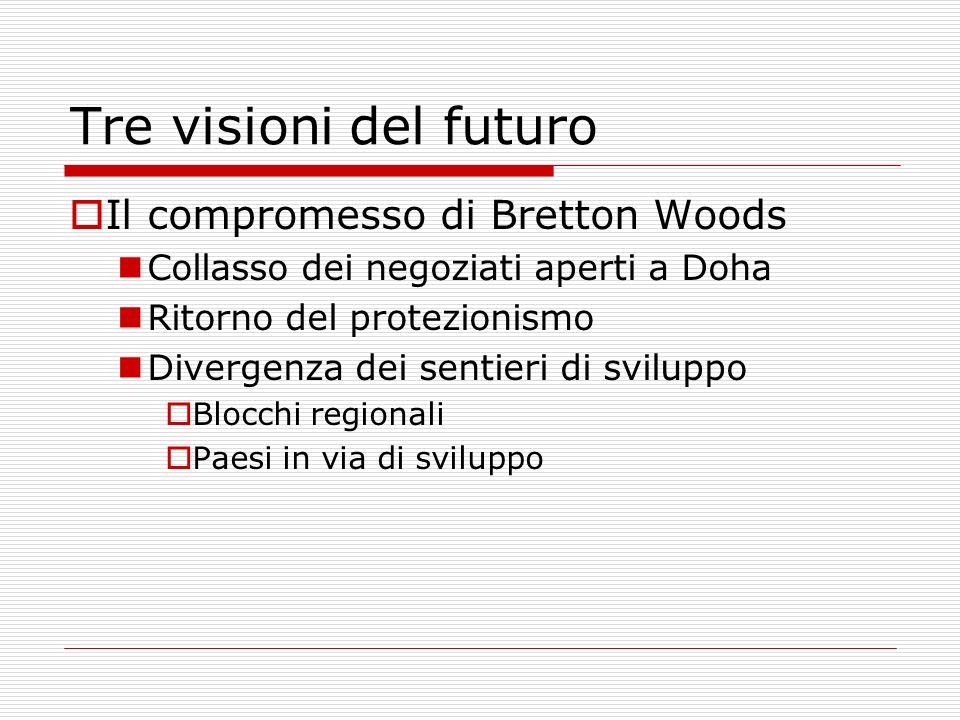 Tre visioni del futuro Il compromesso di Bretton Woods