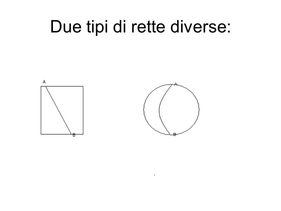 Due tipi di rette diverse: