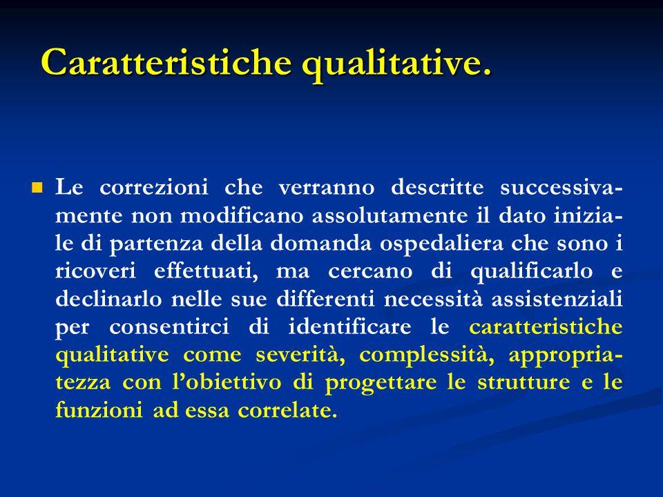 Caratteristiche qualitative.