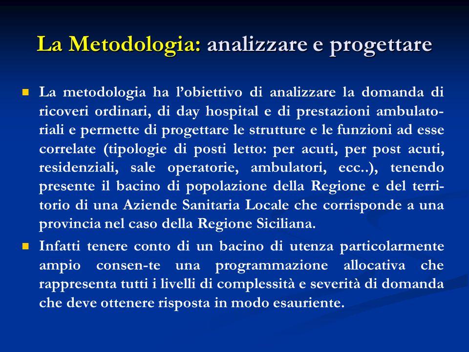 La Metodologia: analizzare e progettare