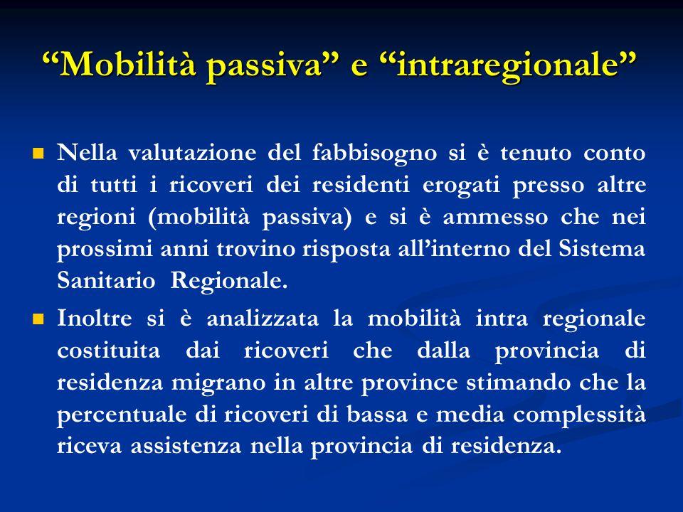 Mobilità passiva e intraregionale