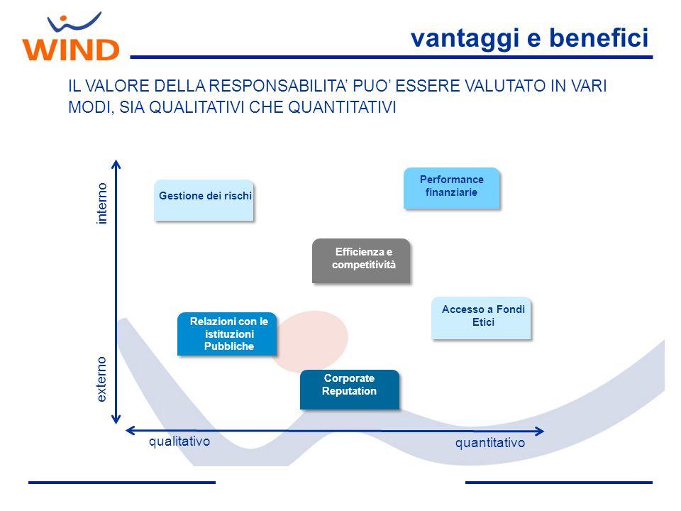 vantaggi e benefici IL VALORE DELLA RESPONSABILITA' PUO' ESSERE VALUTATO IN VARI MODI, SIA QUALITATIVI CHE QUANTITATIVI.