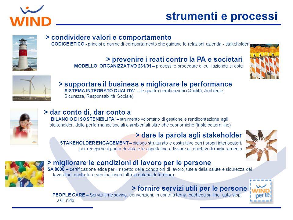 strumenti e processi > condividere valori e comportamento