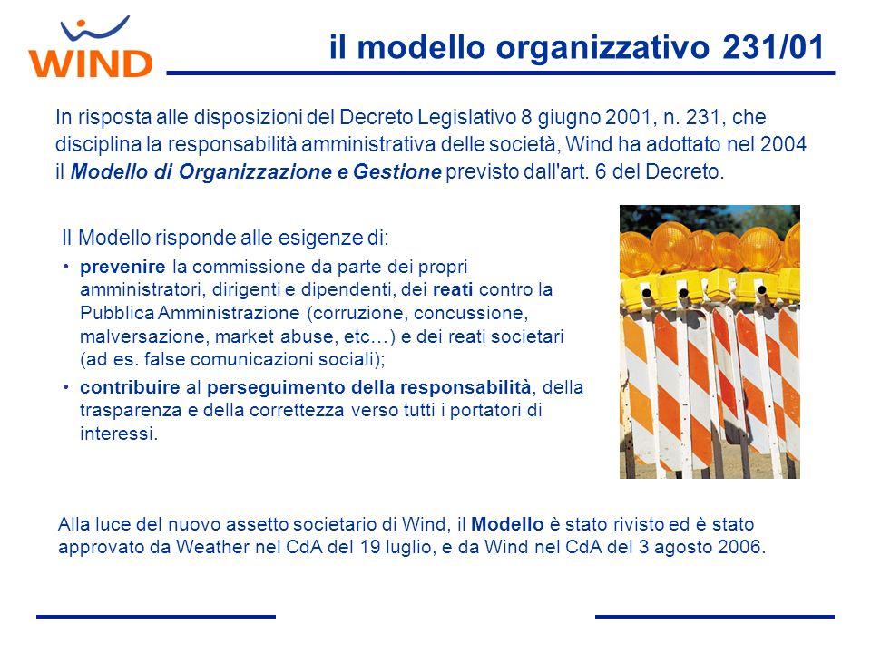 il modello organizzativo 231/01