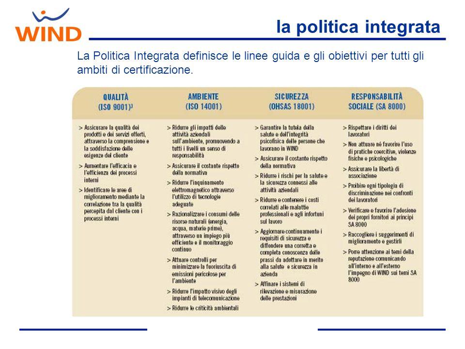 la politica integrata La Politica Integrata definisce le linee guida e gli obiettivi per tutti gli ambiti di certificazione.