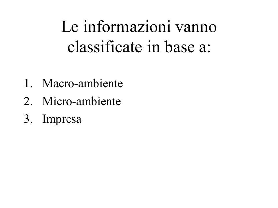 Le informazioni vanno classificate in base a: