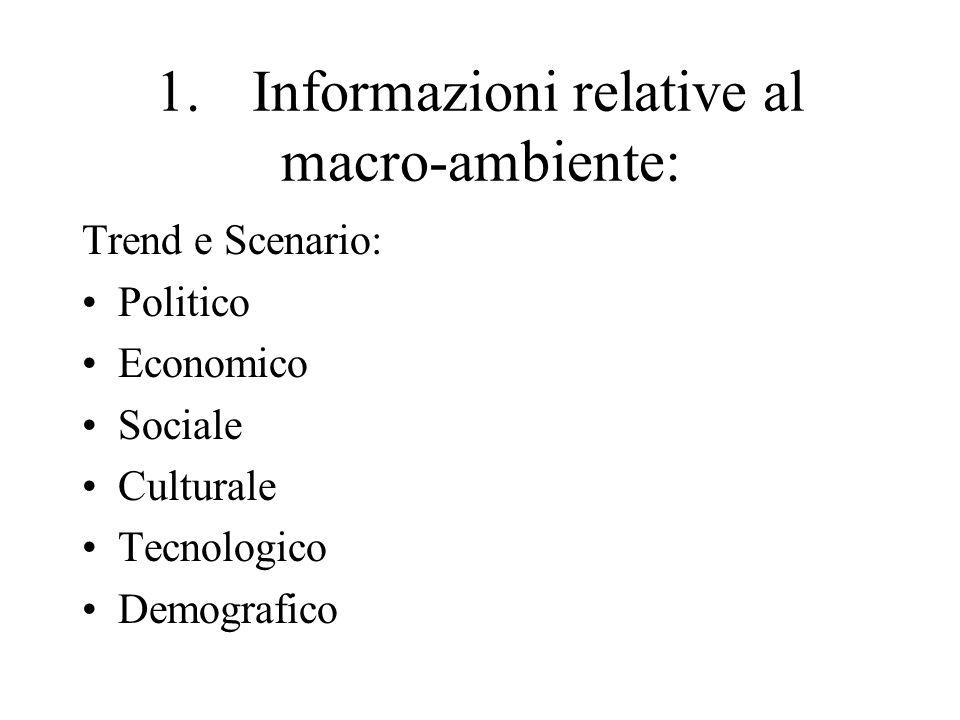 1. Informazioni relative al macro-ambiente: