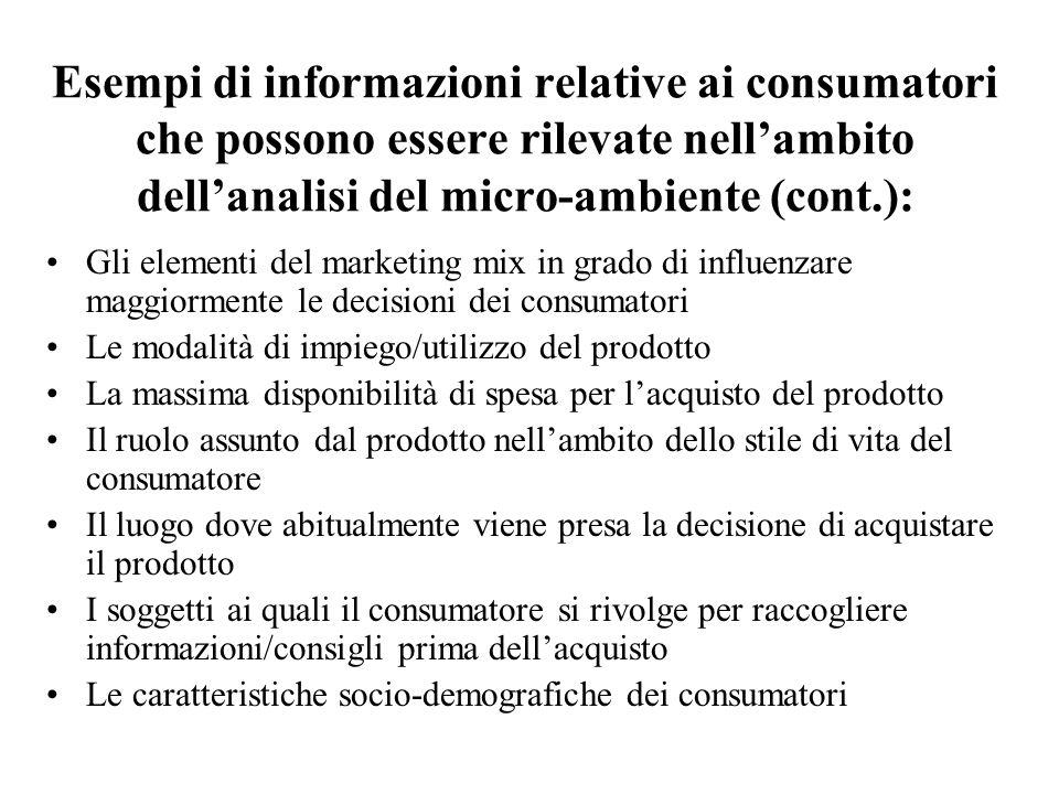 Esempi di informazioni relative ai consumatori che possono essere rilevate nell'ambito dell'analisi del micro-ambiente (cont.):