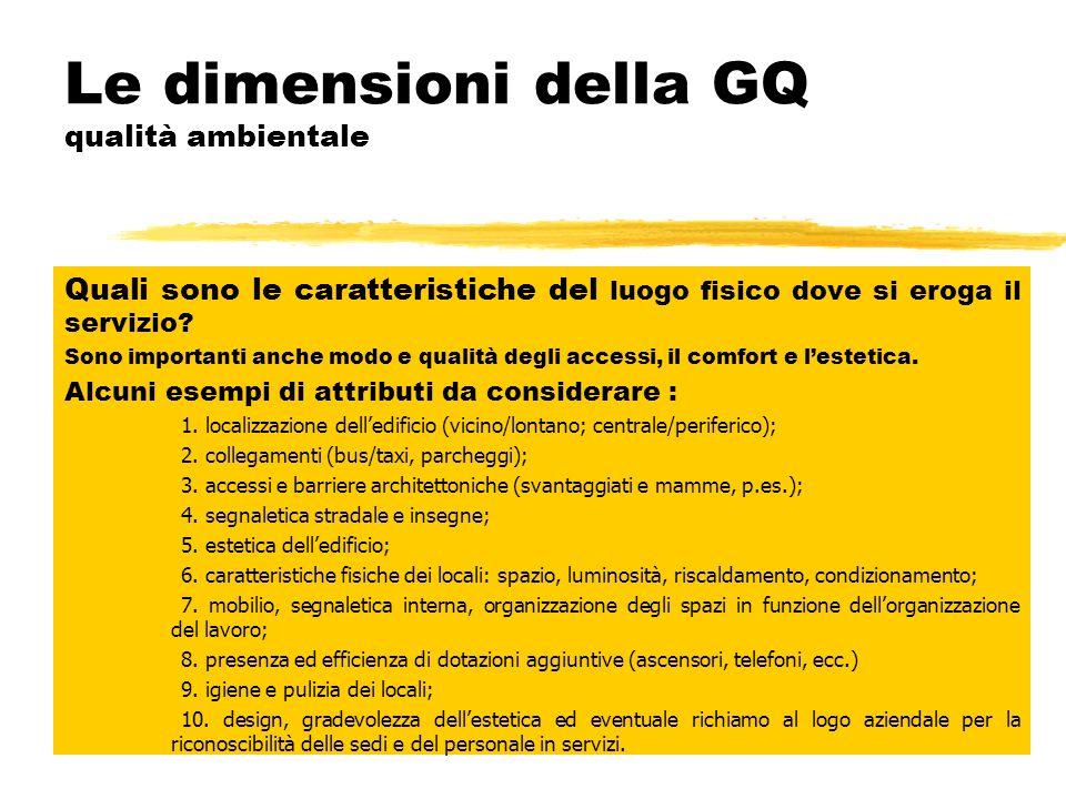 Le dimensioni della GQ qualità ambientale