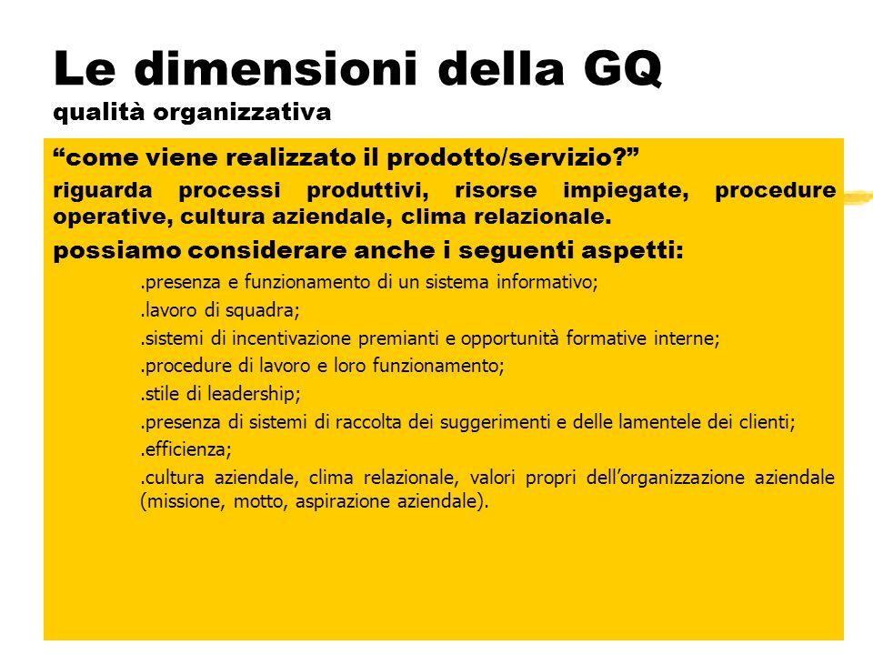 Le dimensioni della GQ qualità organizzativa