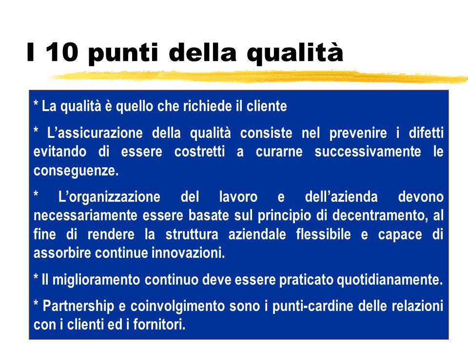 I 10 punti della qualità * La qualità è quello che richiede il cliente.