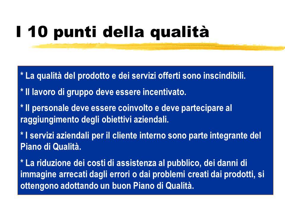 I 10 punti della qualità * La qualità del prodotto e dei servizi offerti sono inscindibili. * Il lavoro di gruppo deve essere incentivato.