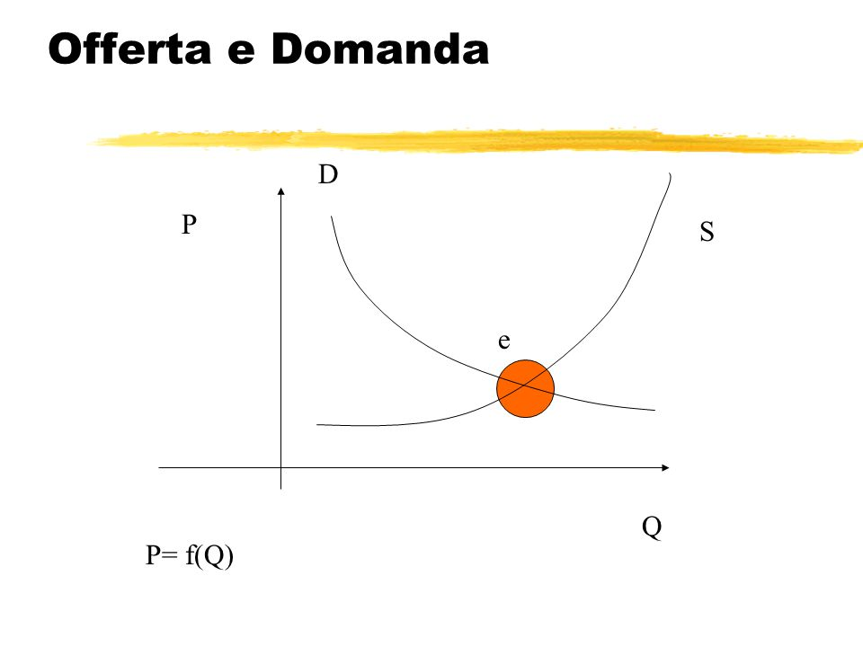 Offerta e Domanda D P S e Q P= f(Q)
