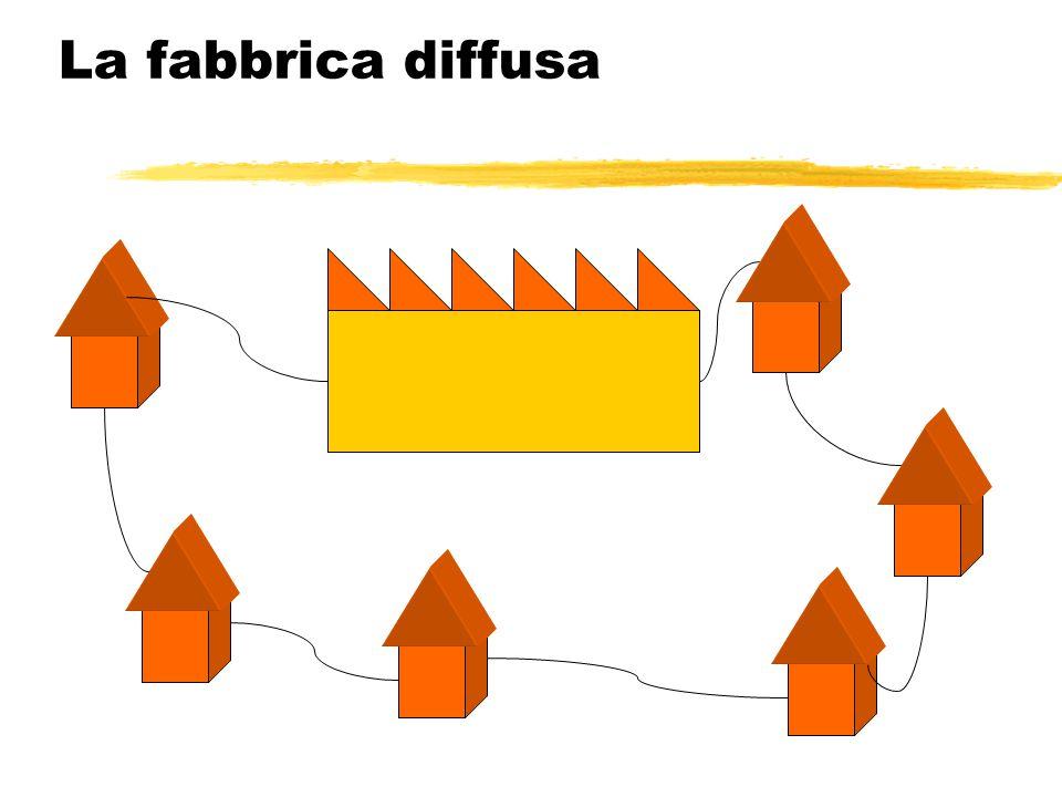 La fabbrica diffusa