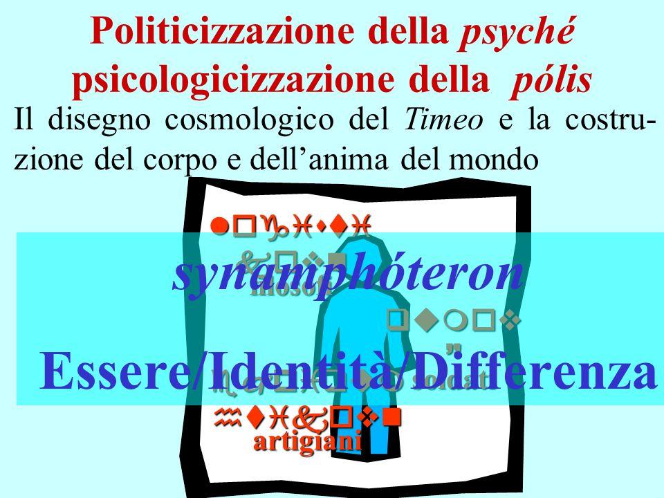 Politicizzazione della psyché psicologicizzazione della pólis